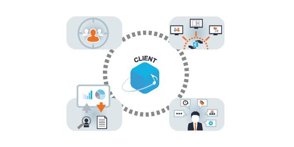 Le Service Client : Un Levier de la Compétitivité ?